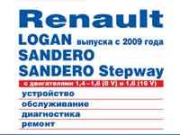 Мануал о Рено Логан 1