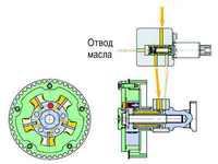 Форум о двигателе Z18XER