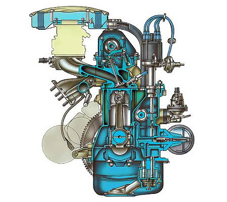 Мотор Рено VAZ 2105 в разрезе.