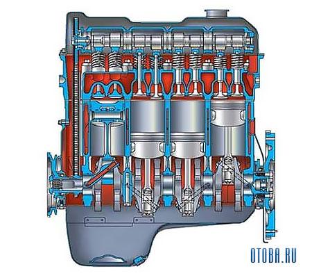 Мотор Рено VAZ 2123 в разрезе.