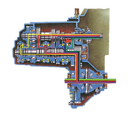transmissii vaz 2170 shema - Чем отличается кпп 2110 от приоры